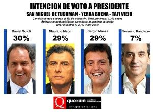 PRESIDENTESINTENCION